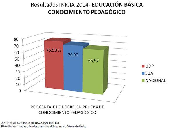 basica_pedagogico