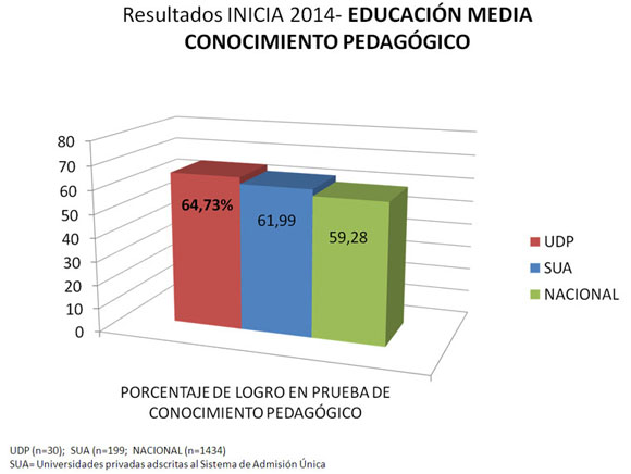 media_pedagogico