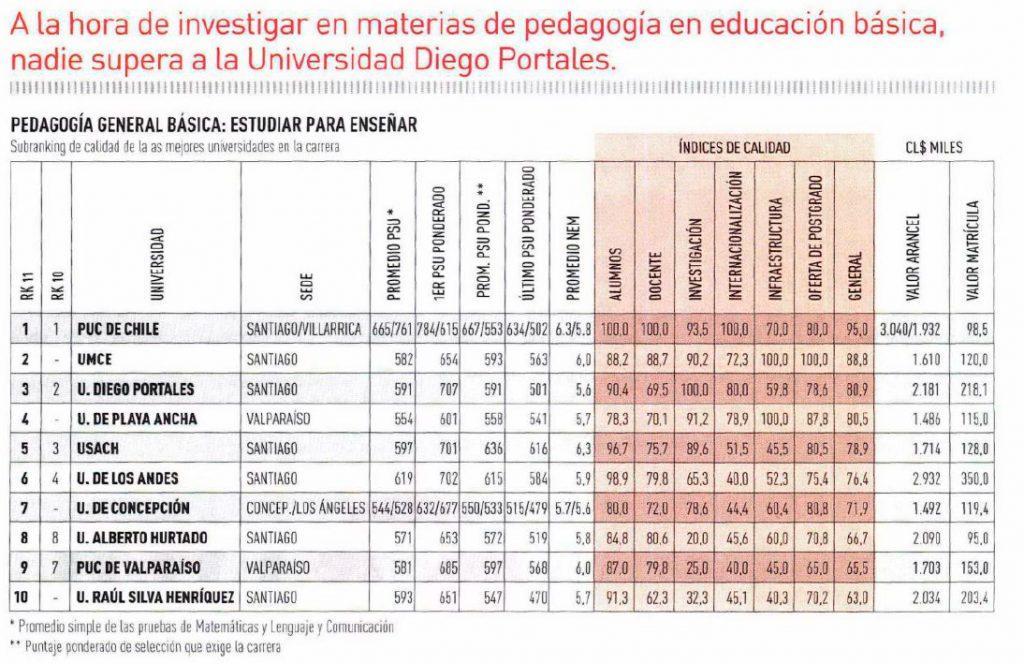 ranking2011